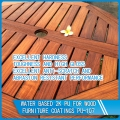 Water based 2K PU for wood furniture coatings PU-107